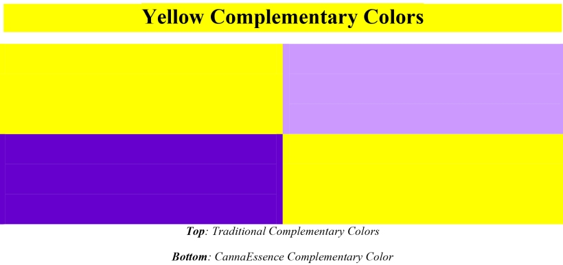 Yellow ocmplementary color